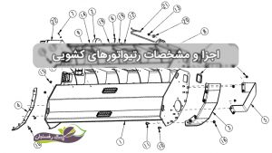 اجزا و مشخصات رتیواتورهای کشویی